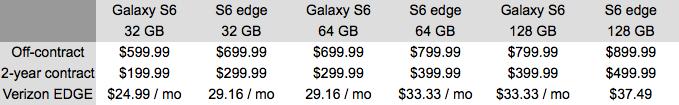 harga-samsung-galaxy-s6-dan-galaxy-s6-edge